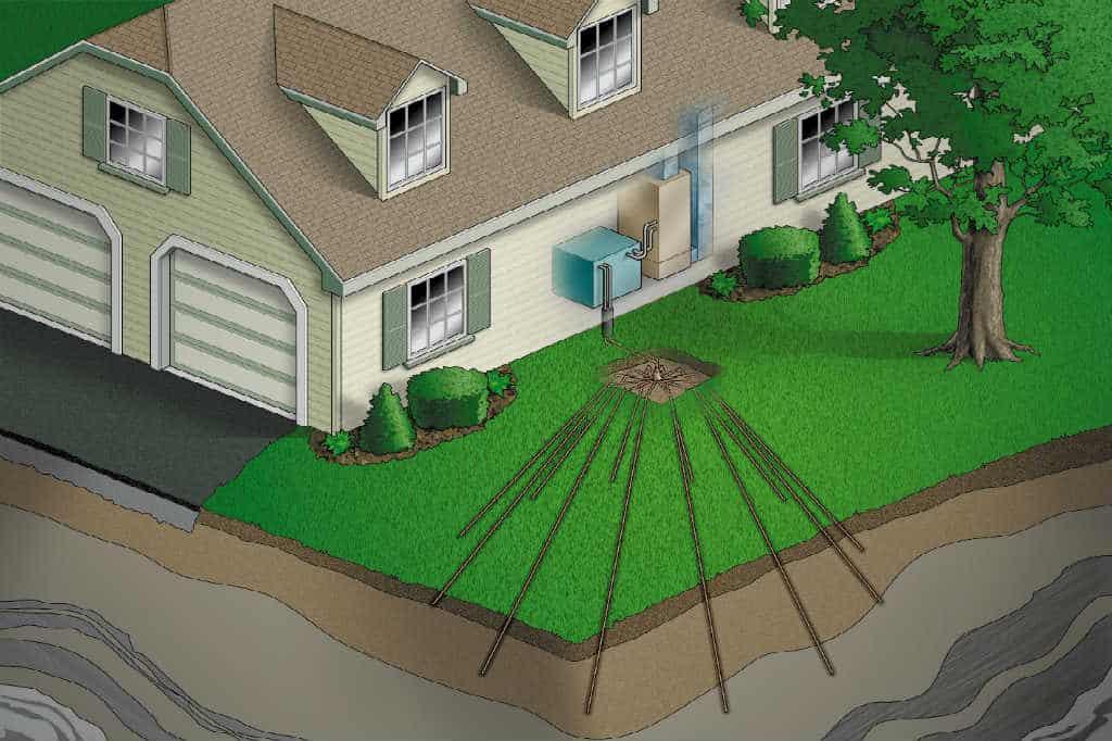Etablering af jordvarmeanlæg? Tips til hvad og hvordan