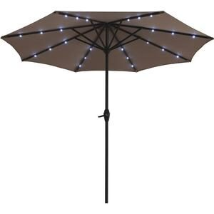 Alu parasol